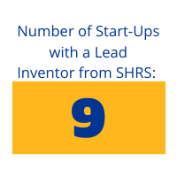 Number of start-ups with a lead inventor from SHRS: 9